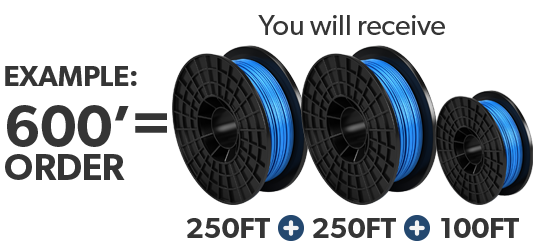 18 AWG 6 Conductor Underground Sprinkler Wire By The Foot