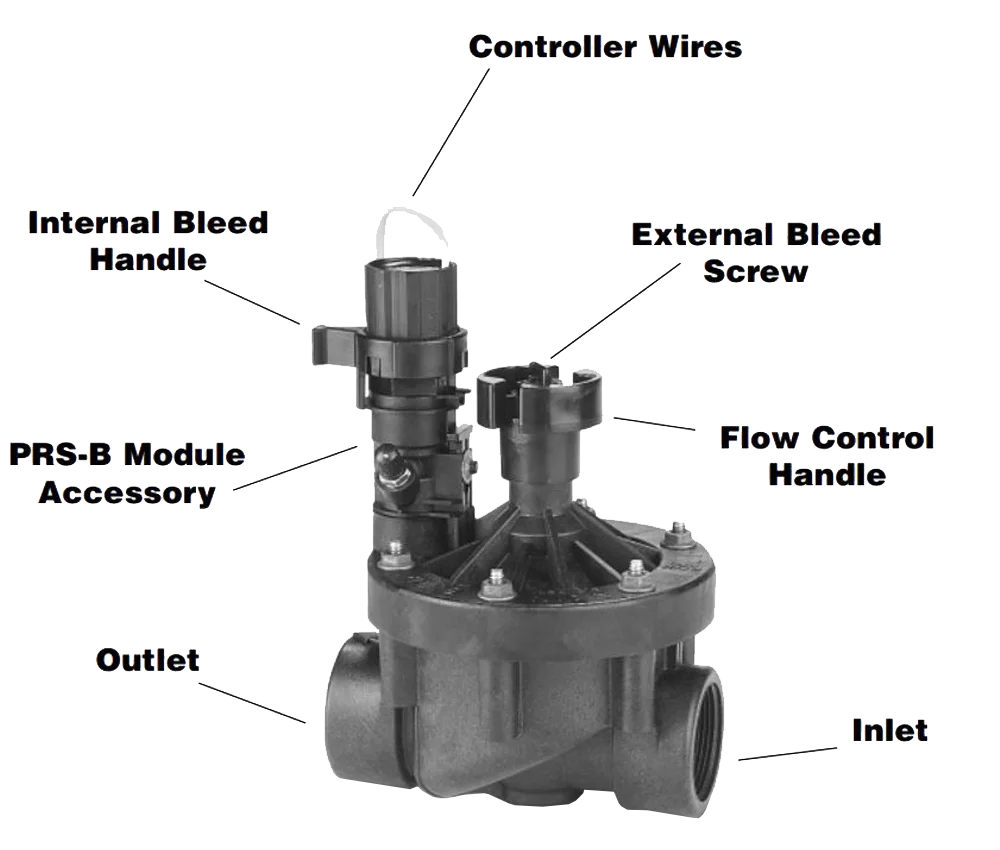 Rain Bird PESB In-Line Valve with Scrubber and Flow Control