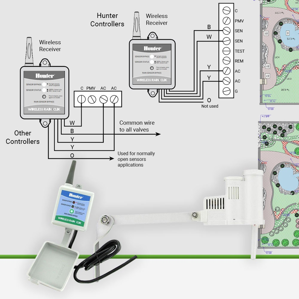 Hunter WRF-CLIK Wireless Sprinkler Rain Freeze Sensor