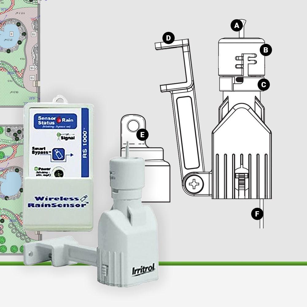 Irritrol RFS1000 Wireless Rain/Freeze Sensor Plus