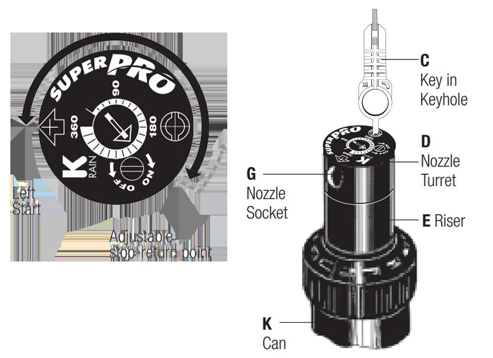 K-Rain SuperPro Roto