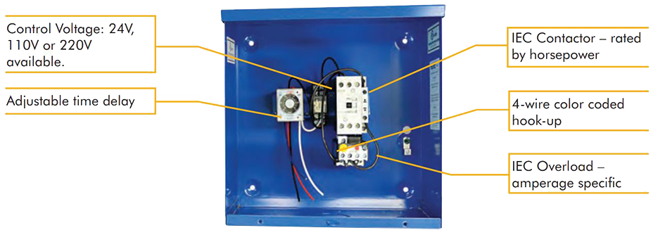 Munro SmartBox Pump Start Relay with Motor Overheat Protection