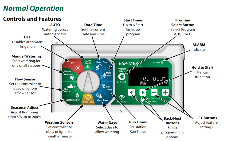 Rain Bird ESP-ME3 4 Station WiFi Ready Indoor/Outdoor Controller
