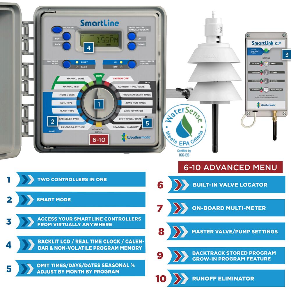 Weathermatic SMARTLINE 4 Station Indoor/Outdoor Controller